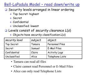 Bell-LaPadula Model – read down/write up