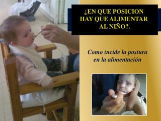 Como incide la postura  en la alimentación
