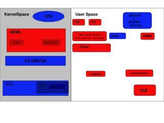 KernelSpace