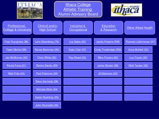 Ithaca College Athletic Training  Alumni Advisory Board