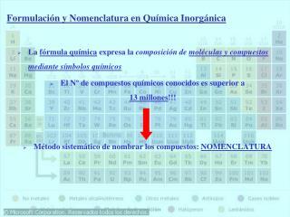 La  fórmula química  expresa la  composición de  moléculas y compuestos mediante símbolos químicos