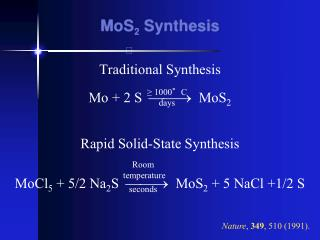 MoS 2  Synthesis