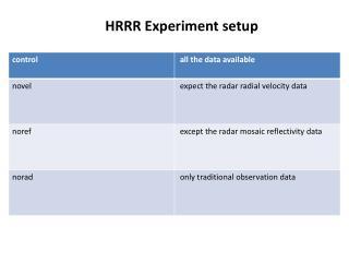 HRRR Experiment setup