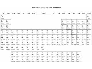 Hard-Soft Acids and Bases: Altering the Cu + /Cu 2+  Equilibrium