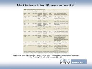 Table 3  Studies evaluating HRQL among survivors of AKI