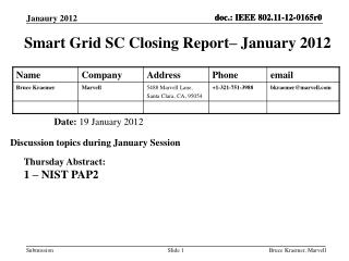 Smart Grid  SC Closing Report– January 2012