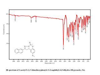 IR spectrum of 1-acetyl-5-(2, 5-dimethoxyphenyl)-3-(2-naphthyl)-4,5-dihydro-1H-pyrazole, (5a) .