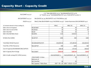 Capacity Short – Capacity Credit