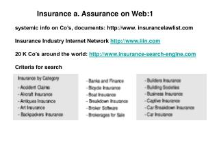 Insurance a. Assurance on Web:1