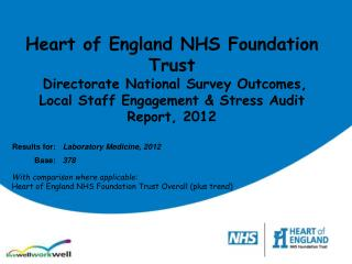 Heart of England NHS Foundation Trust  Directorate National Survey Outcomes,
