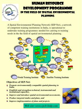 HUMAN RESOURCE  DEVELOPMENT PROGRAMME in the field of spatial environmental  planning