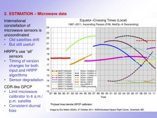 2.ESTIMATION – Microwave data International constellation of microwave sensors is uncoordinated