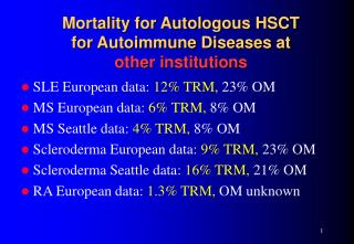 Mortality for Autologous HSCT  for Autoimmune Diseases at  other institutions