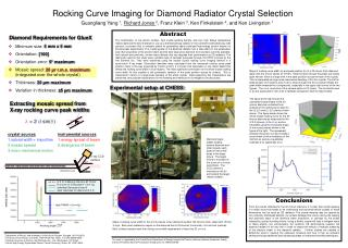 Rocking Curve Imaging for Diamond Radiator Crystal Selection