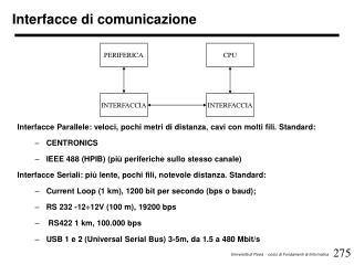Interfacce di comunicazione