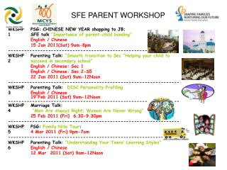 SFE PARENT WORKSHOP