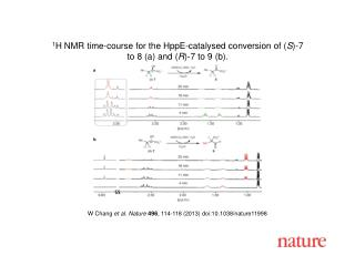 W Chang  et al. Nature  496 , 114-118 (2013)  doi:10.1038/nature11998