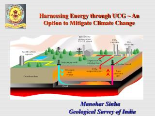 Harnessing Energy through UCG  An Option to Mitigate Climate Change