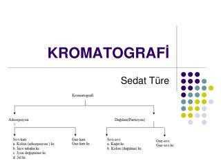 KROMATOGRAF İ
