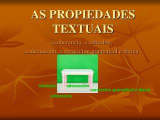 AS PROPIEDADES TEXTUAIS