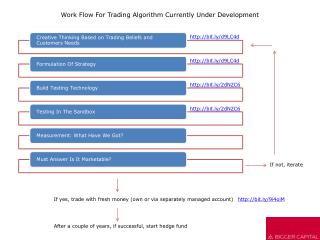 Work Flow For Trading Algorithm Currently Under Development
