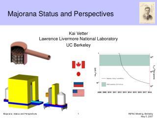 Majorana Status and Perspectives