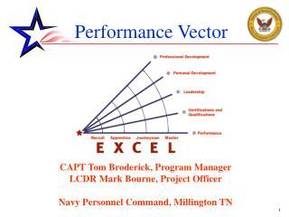 Performance Vector