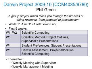 Darwin Project 2009-10 (COM4035/6780) Phil Green