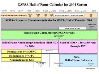 GSPSA Hall of Fame Calendar for 2004 Season