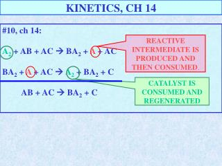 KINETICS, CH 14