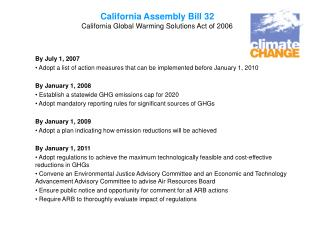 California Assembly Bill 32 California Global Warming Solutions Act of 2006