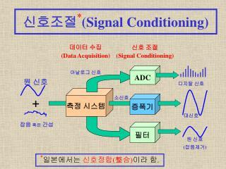 신호조절 * (Signal Conditioning)