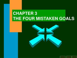 CHAPTER 3 THE FOUR MISTAKEN GOALS