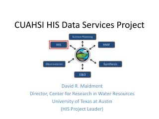 CUAHSI HIS Data Services Project