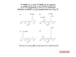 EM Koehn  et al. Nature 458 , 919-923 (2009) doi:10.1038/nature07973