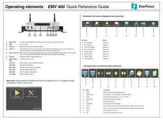 EMV 400   Quick Reference Guide