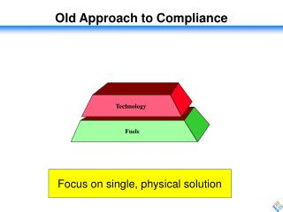 Old Approach to Compliance