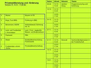 Privatwaldberatung und -förderung Termine: Fr. 14.15 – 17.30 Uhr