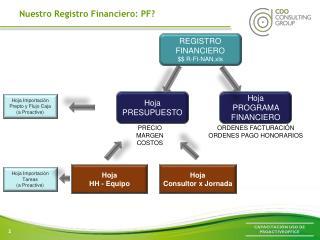 Nuestro  Registro  Financiero: PF?