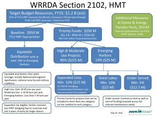 WRRDA Section 2102, HMT