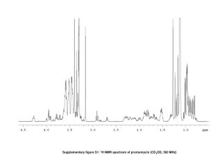 Supplementary figure S1   1 H NMR spectrum of promomycin (CD 3 OD, 500 MHz)