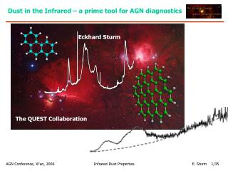 Dust in the Infrared – a prime tool for AGN diagnostics