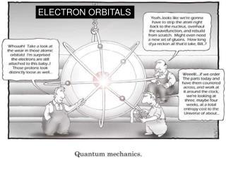 ELECTRON ORBITALS