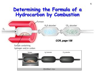 Determining the Formula of a Hydrocarbon by Combustion