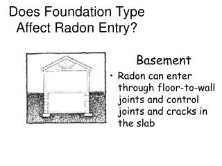 Does Foundation Type Affect Radon Entry?