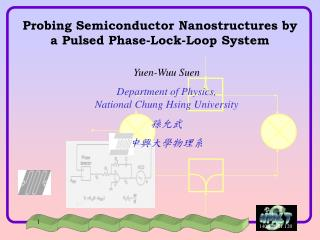 Probing Semiconductor Nanostructures by a Pulsed Phase-Lock-Loop System