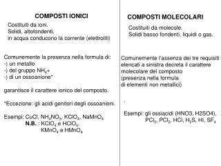COMPOSTI IONICI