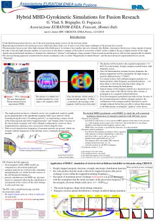Hybrid MHD-Gyrokinetic Simulations for Fusion Reseach