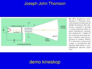 demo kineskop
