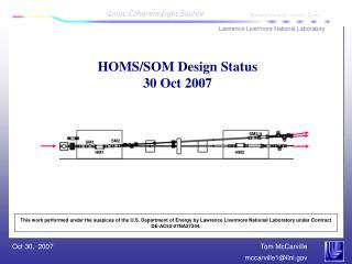 HOMS/SOM Design Status 30 Oct 2007
